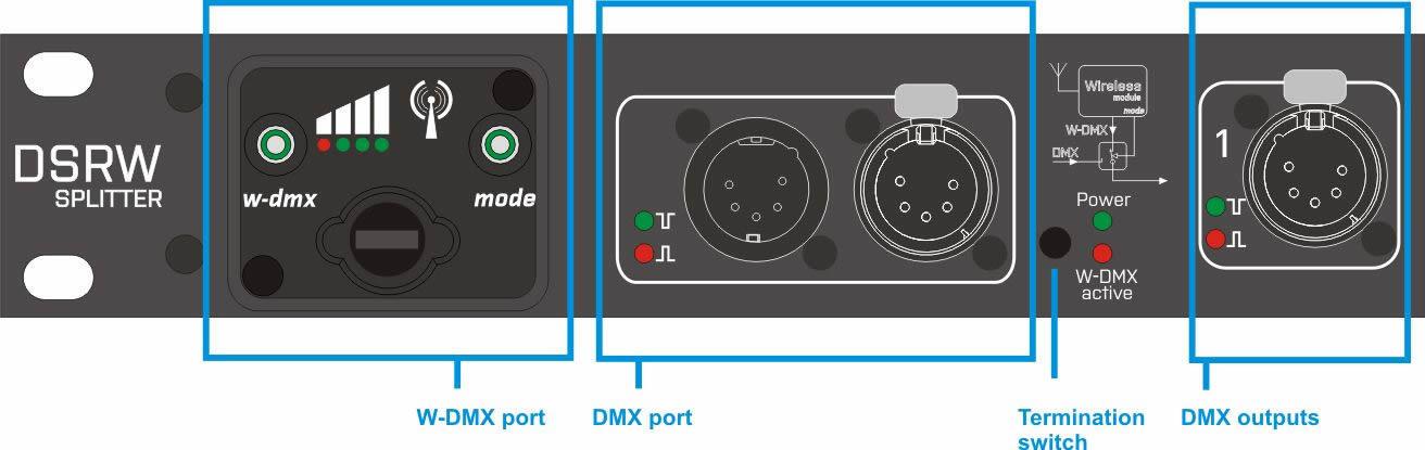 Draadloze DMX splitter